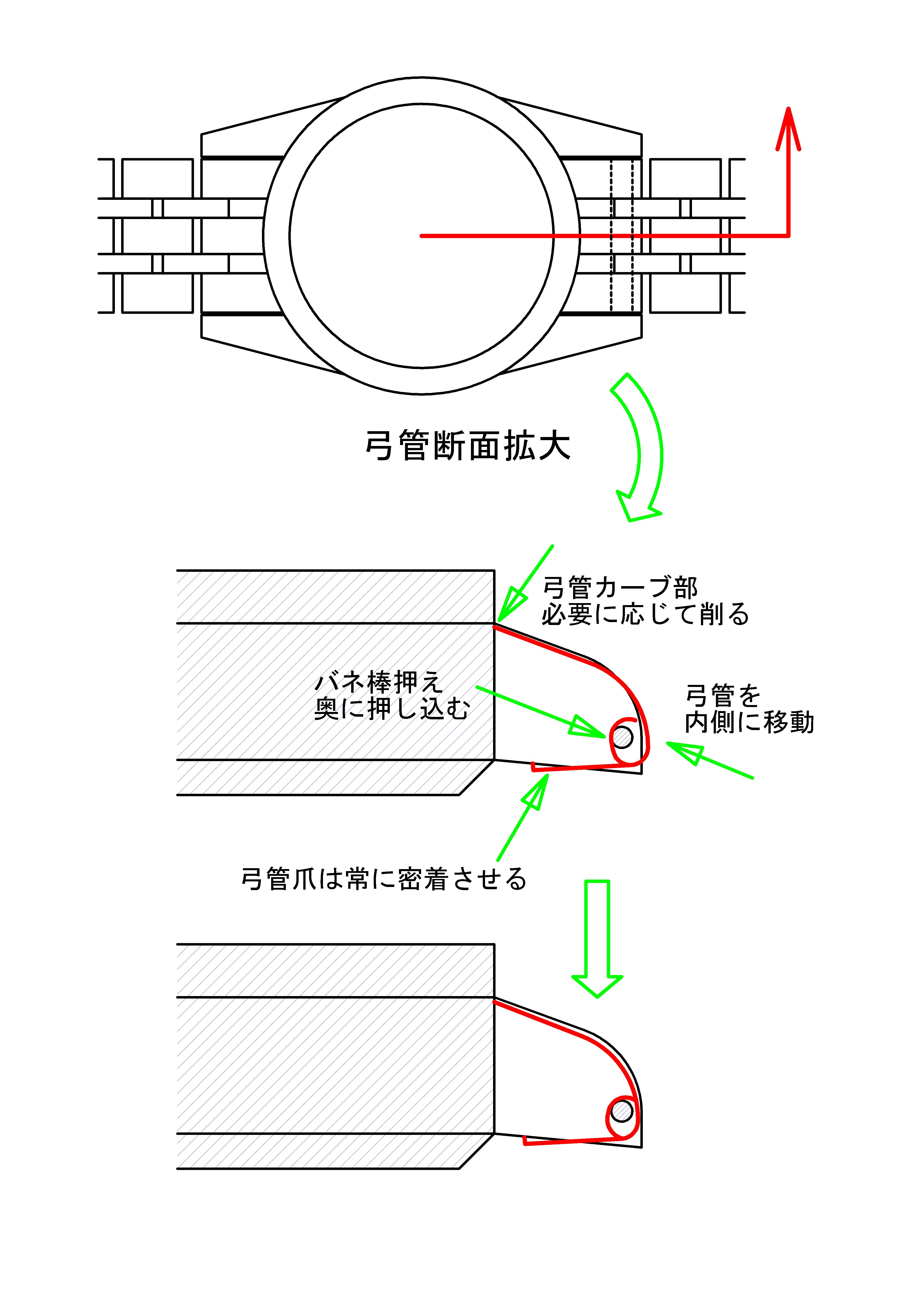 弓管加工 D17