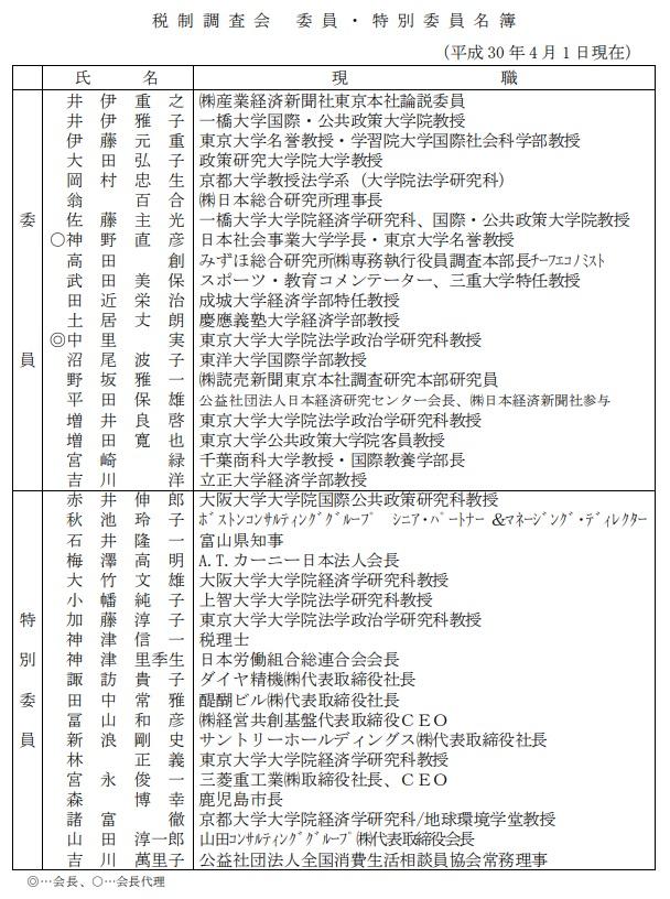 内閣府 税制調査会委員・特別委員名簿(平成30年4月1日現在)