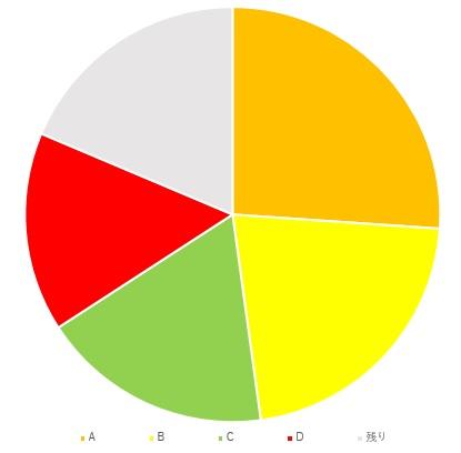 投票 選挙 6