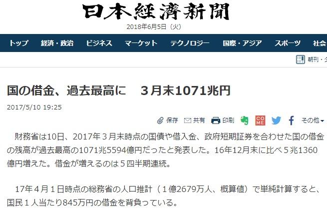 日本経済新聞 国の借金