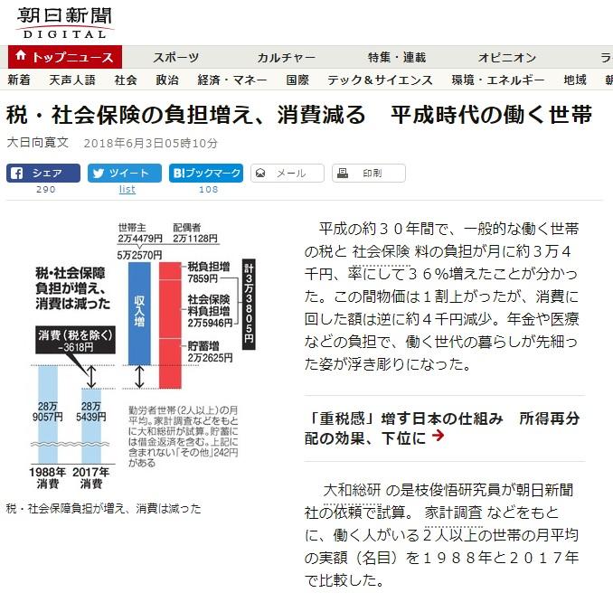 朝日新聞 税・社会保険の負担