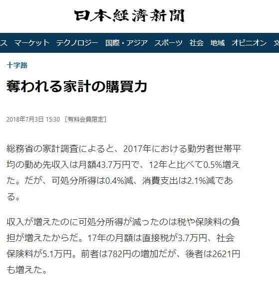 日本経済新聞 十字路 1