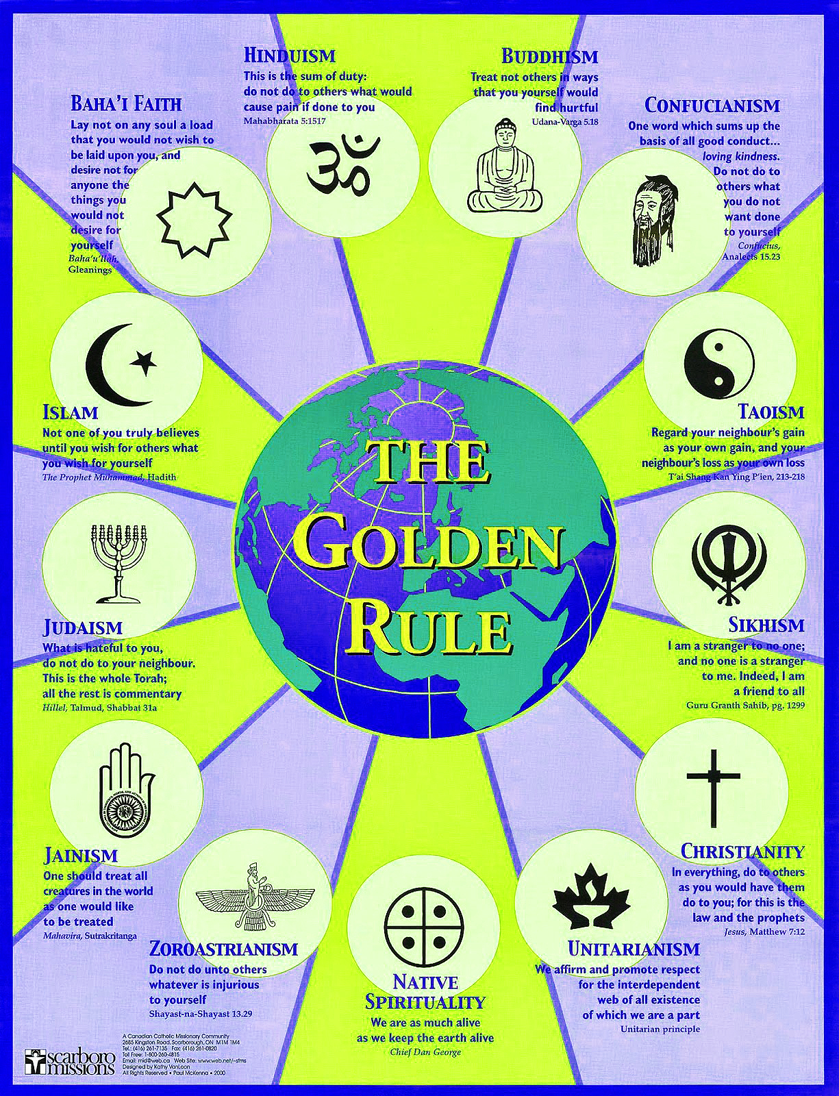 The-Common-Foundations-of-Religions-and-Theology-The-Golden-Rule.jpg