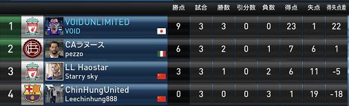 第37回マネージャーズカップ トーナメント1回戦