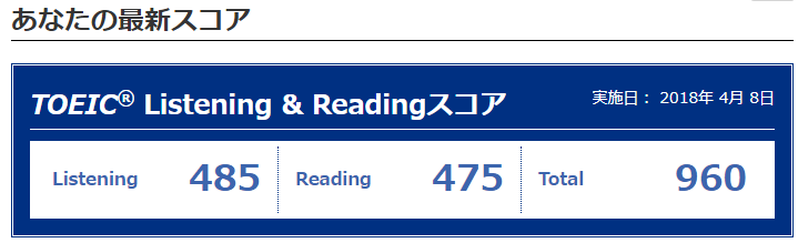 TOEIC229.png