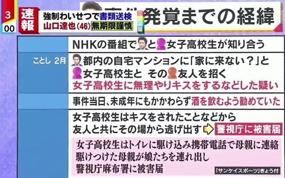 ②ほぼ強姦魔tokio山口達也→酒を飲ます→JKがSOS発信→母親が出動JKを救出!