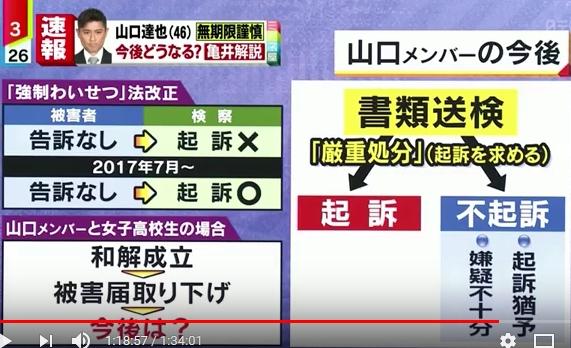 ③ほぼ強姦魔tokio山口達也→酒を飲ます→JKがSOS発信→母親が出動JKを救出!