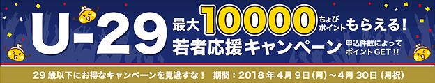 ちょびリッチ「U-29若者応援キャンペーン」(2018年4月9日~2018年4月30日)