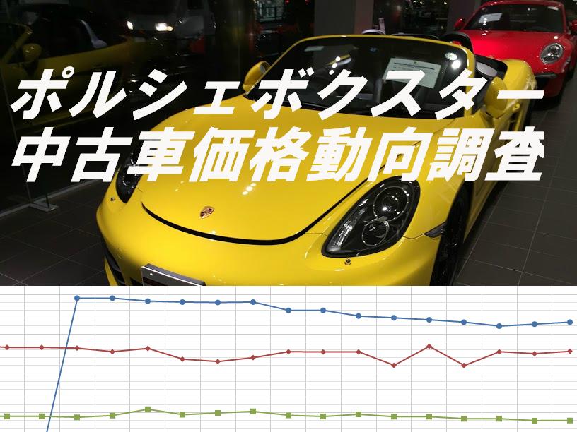 PorscheポルシェBoxsterPrice_201803_4update