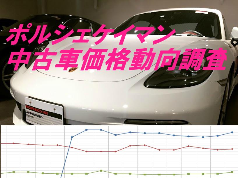 PorscheポルシェCaymanPrice_201803update