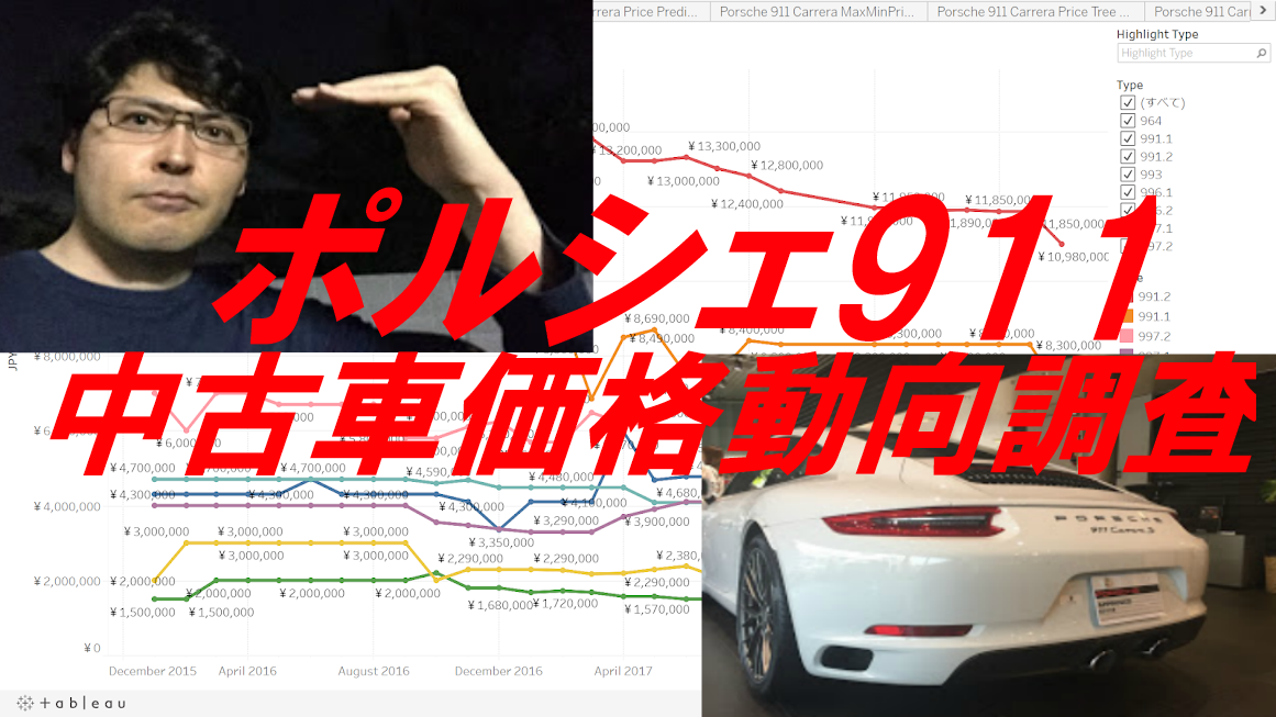 Porscheポルシェ911CarreraPrice_201806update