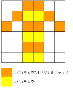 ピカチュウ~オリジナルキャップ~ ステージ