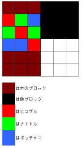 ピカチュウ~シンオウキャップ~ ステージ