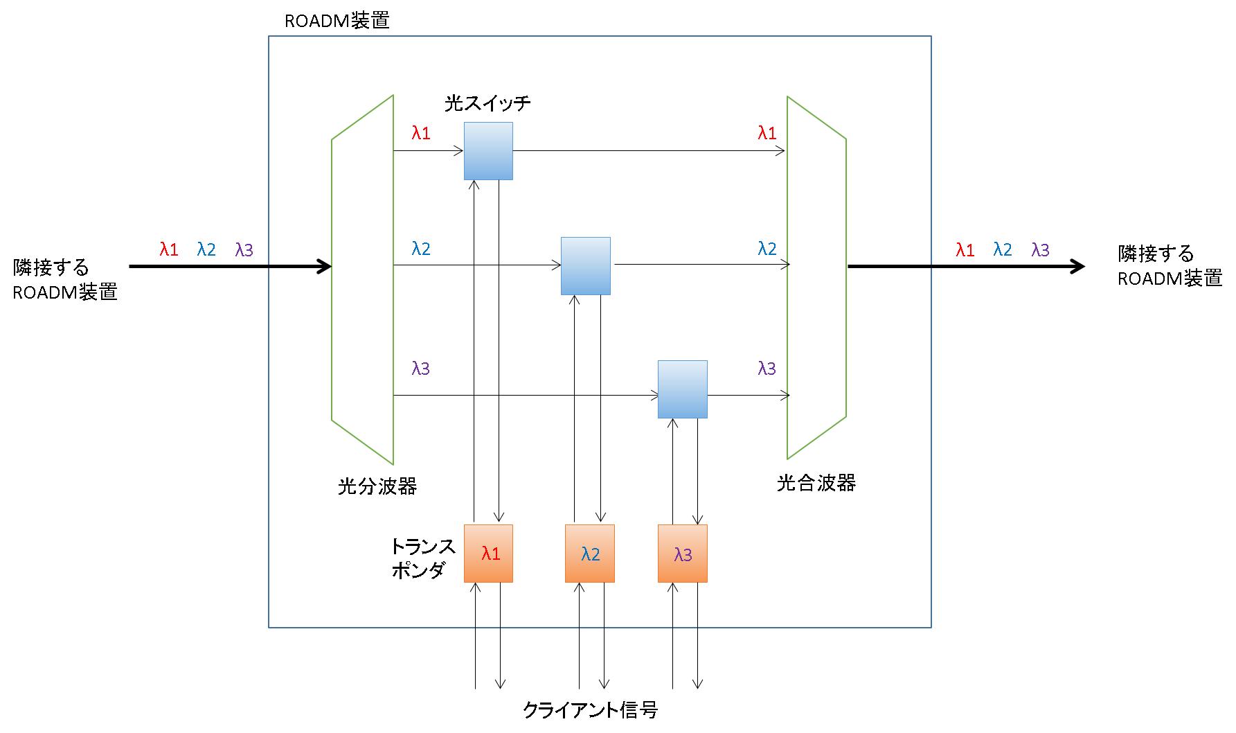 roam_device2.png