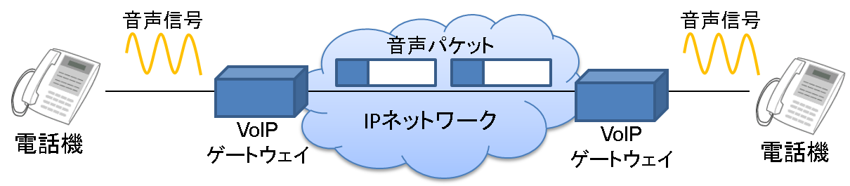 voip_gateway.png
