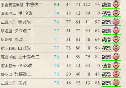 所有艦の一覧2