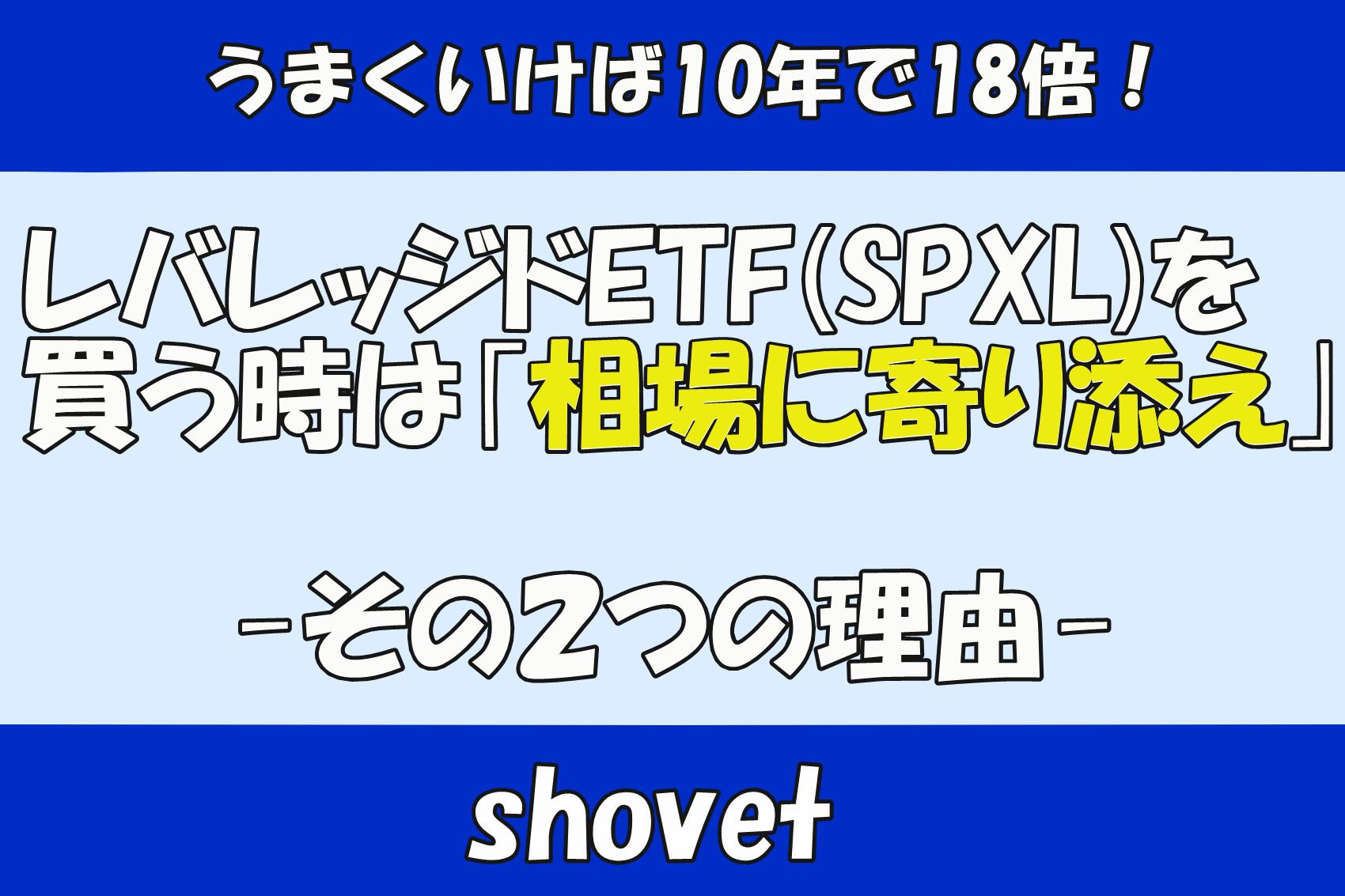 topブログレバETF相場