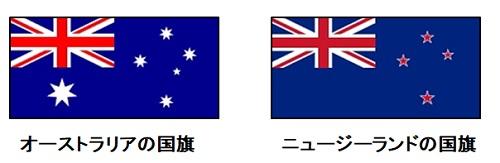 オーストラリアとニュージーランドの国旗
