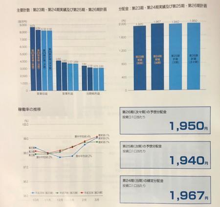 日本賃貸住宅投資法人_2018②