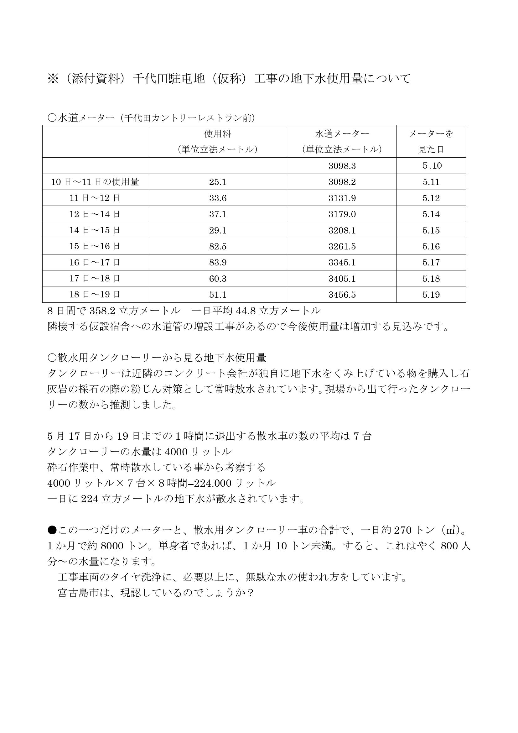 千代田駐屯地(仮称)工事の地下水使用量について