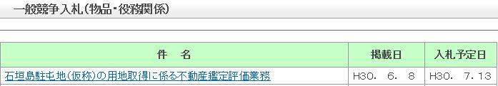 01不動産鑑定評価業務