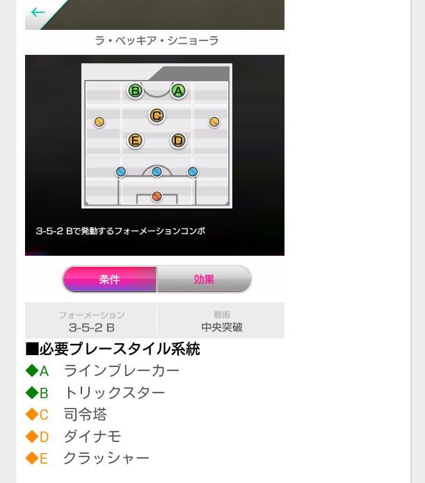 新監督・フォーメーションコンボ追加3