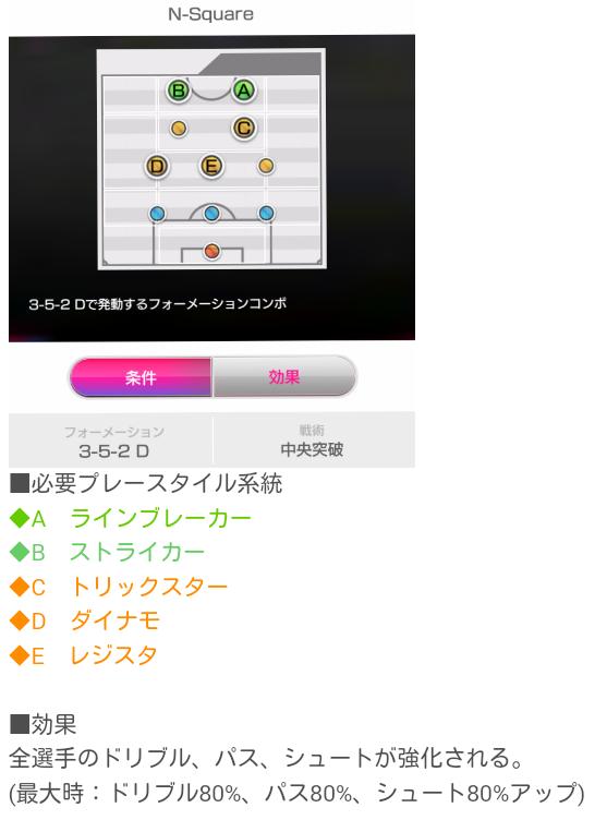 新監督・フォーメーションコンボ追加vol4_5