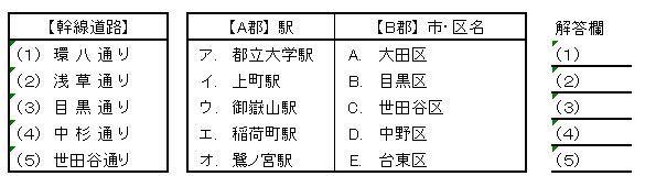 幹線道路_問題例