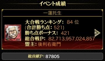 ゴリ84位