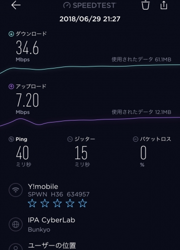 WiMAX回線