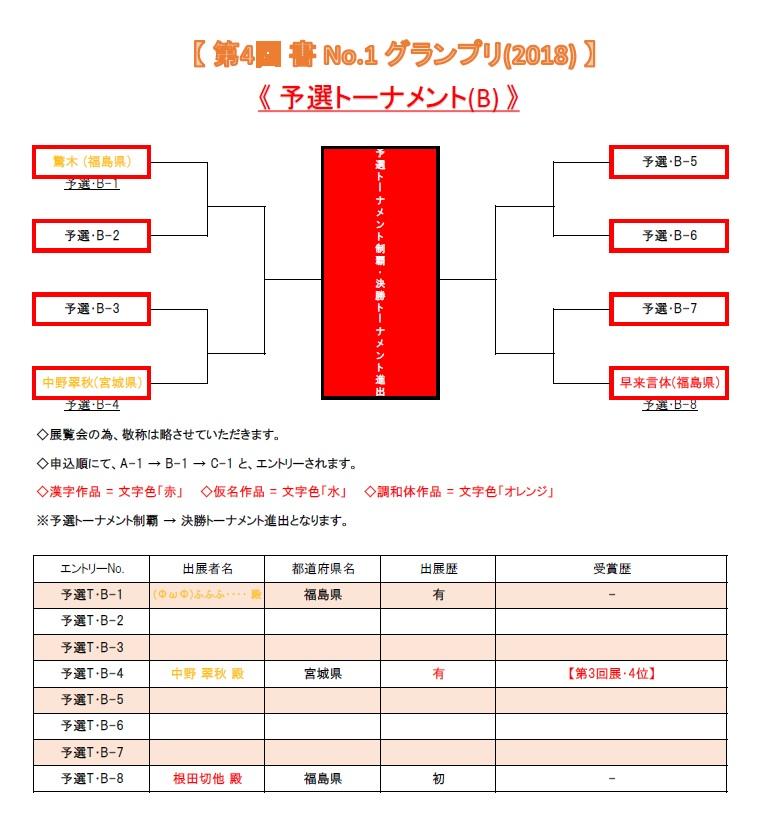 グランプリ予選・トーナメント表-05-07-17-15