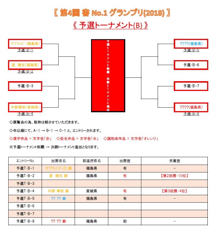 グランプリ・予選トーナメント-B-0514