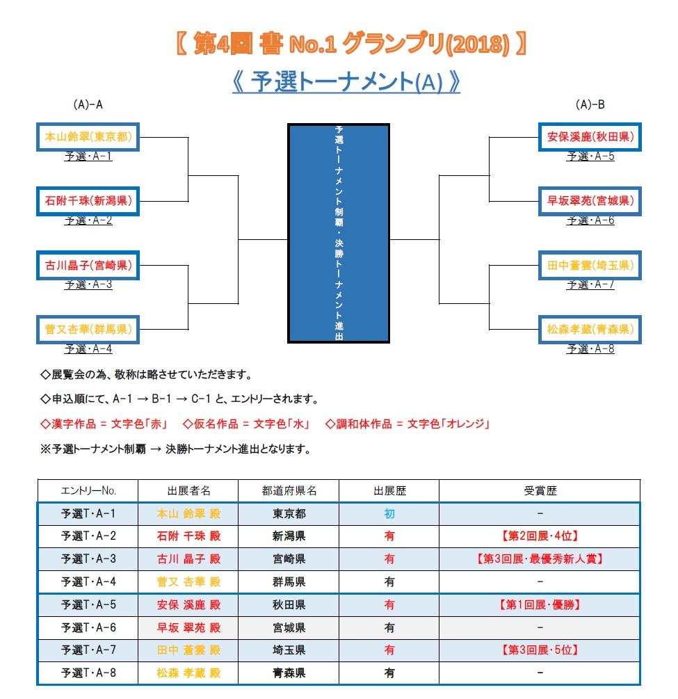 予選トーナメント・A 2018-05-21-04-00
