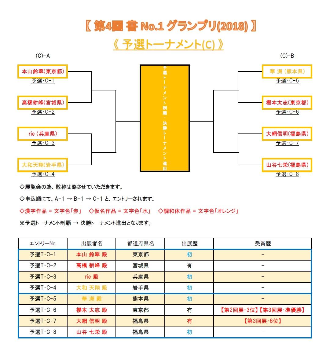 予選トーナメント表-C-2018-05-21-18-01