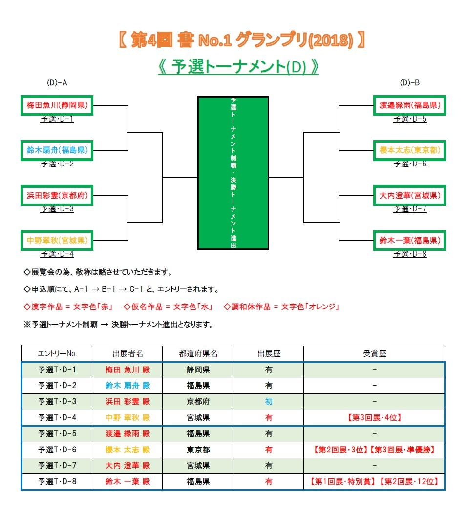 予選トーナメント-D-2018-05-22-06-11