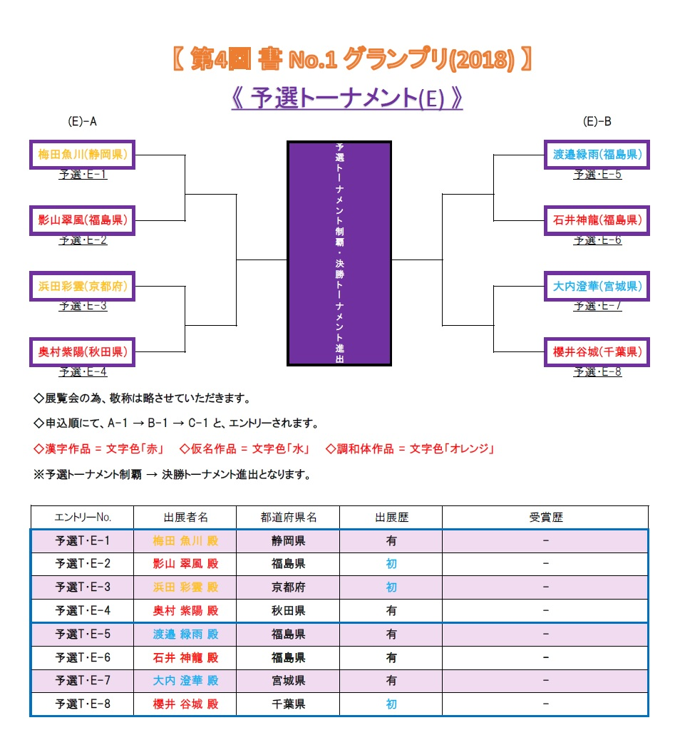 予選トーナメント-E-2018-05-22-07-37