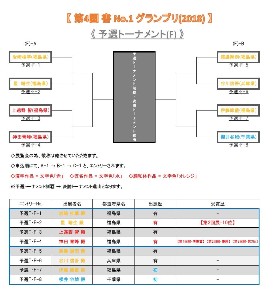 予選トーナメント表-F-2018-05-22-11-01