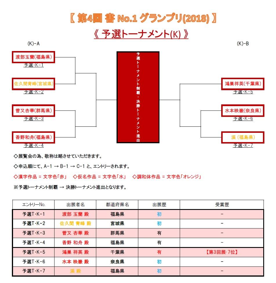 予選トーナメント表-K-2018-05-23-15-12