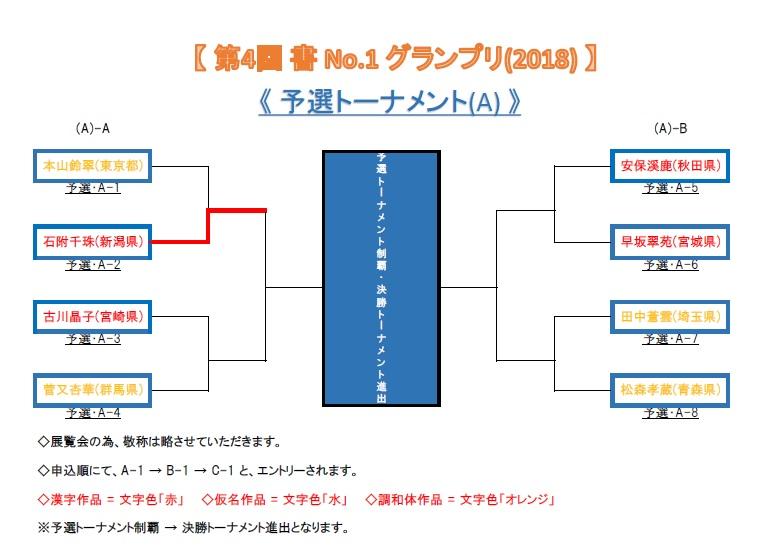 予選トーナメント・A-1-2-2018-05-26-08-15
