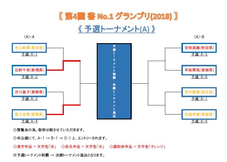 予選トーナメント・「A-2」・結果発表-2018-05-26-14-31
