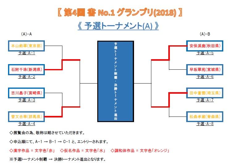 予選トーナメント・「A-4」・結果発表-2018-05-27-12-08