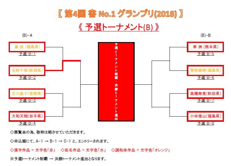 予選トーナメント・B-1-2018-05-28-06-18