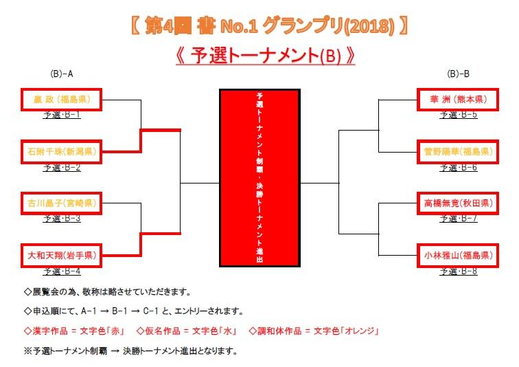 予選トーナメントB-2-2018-05-28-14-20