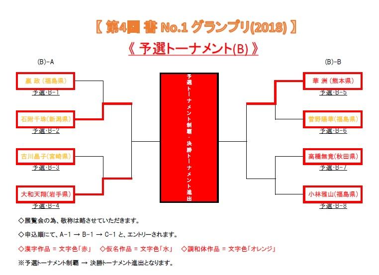 予選トーナメント-B-3-2018-05-28-18-58