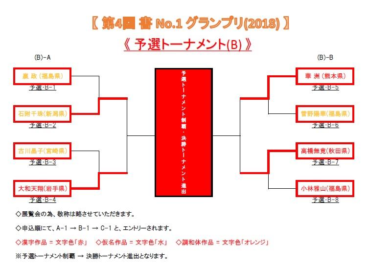 予選トーナメントB-4-2018-05-28-20-06