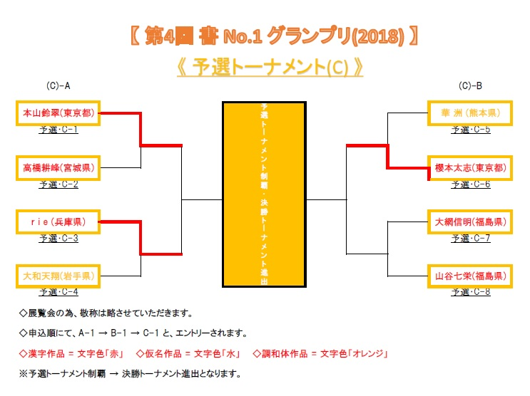 トーナメント-c-3-2018-05-30-14-14