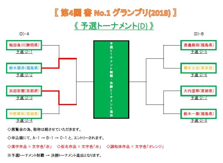 予選トーナメント-D-2-2018-05-31-17-34