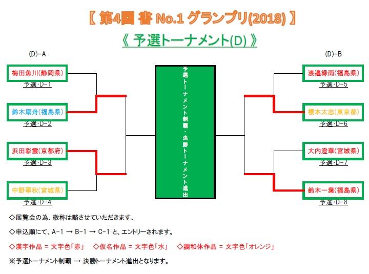 予選トーナメント表-D-2018-06-01-05-50
