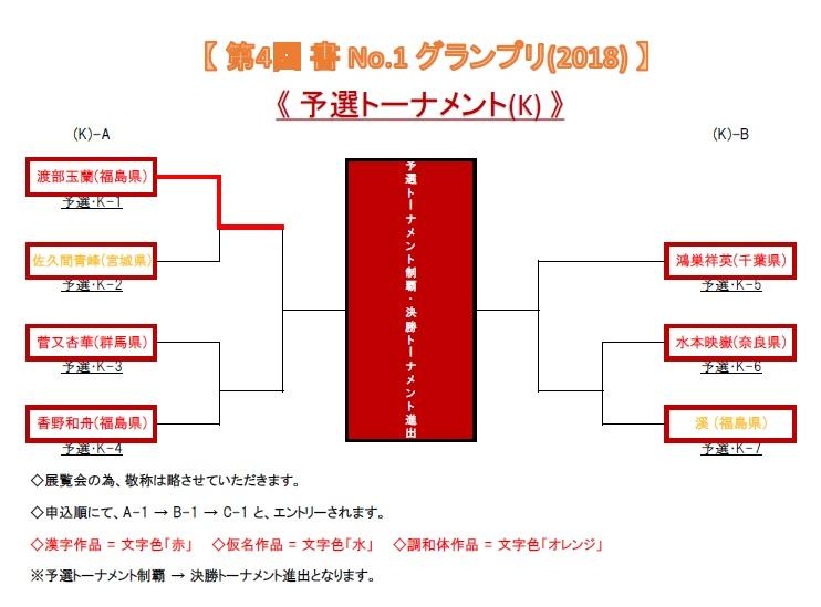 グランプリ予選トーナメント表-K-1-2018-06-06-18-53