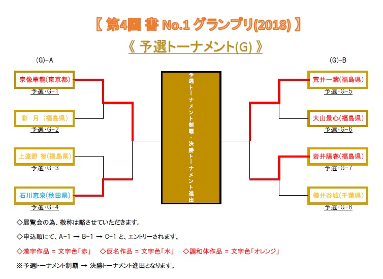 グランプリ予選トーナメント表-G-2018-06-12-12-19